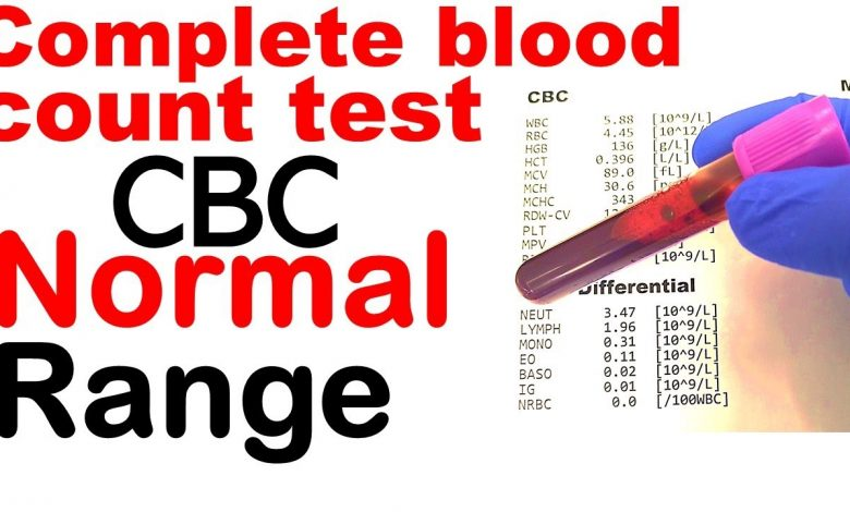cbc test in hinid